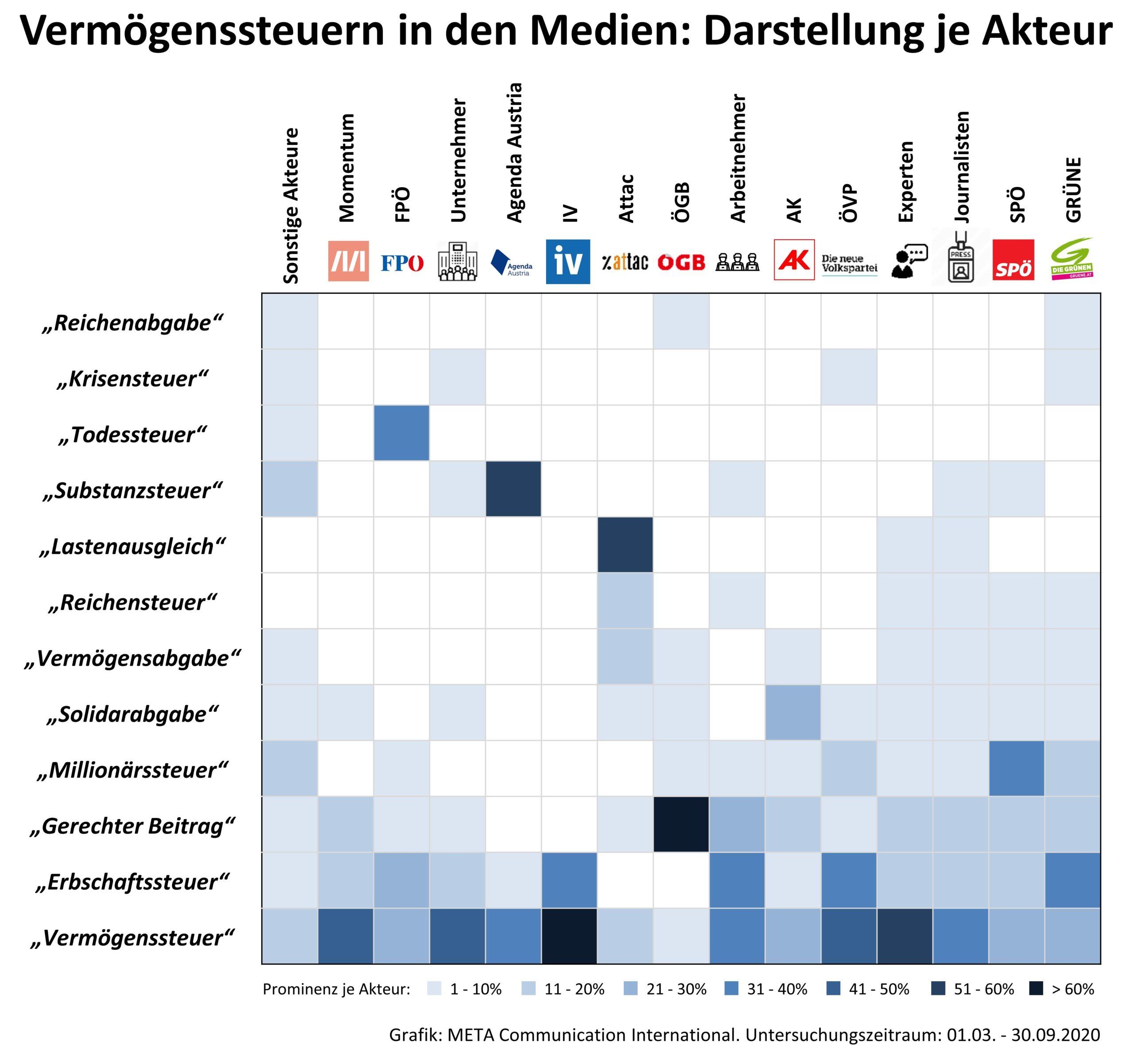 META_Vermoegenssteuer_Akteur1